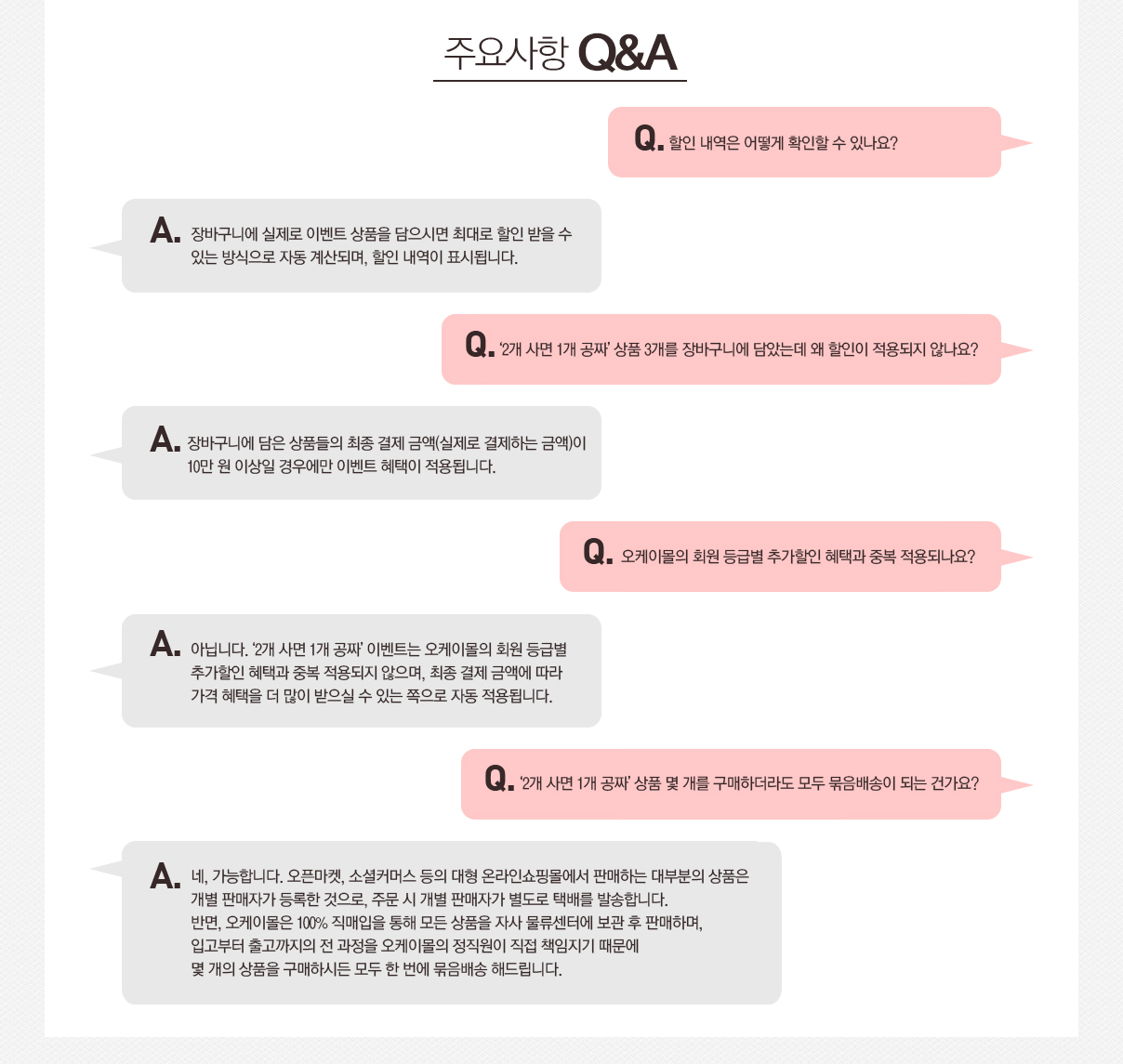 2사면1공짜 주요사항 Q&A