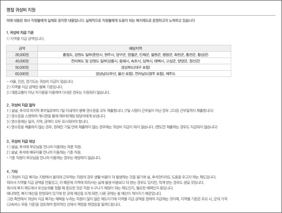 오케이몰의 명절귀성비지원 소개